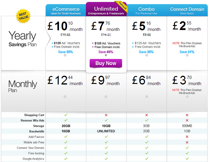 Wix Pricing Table